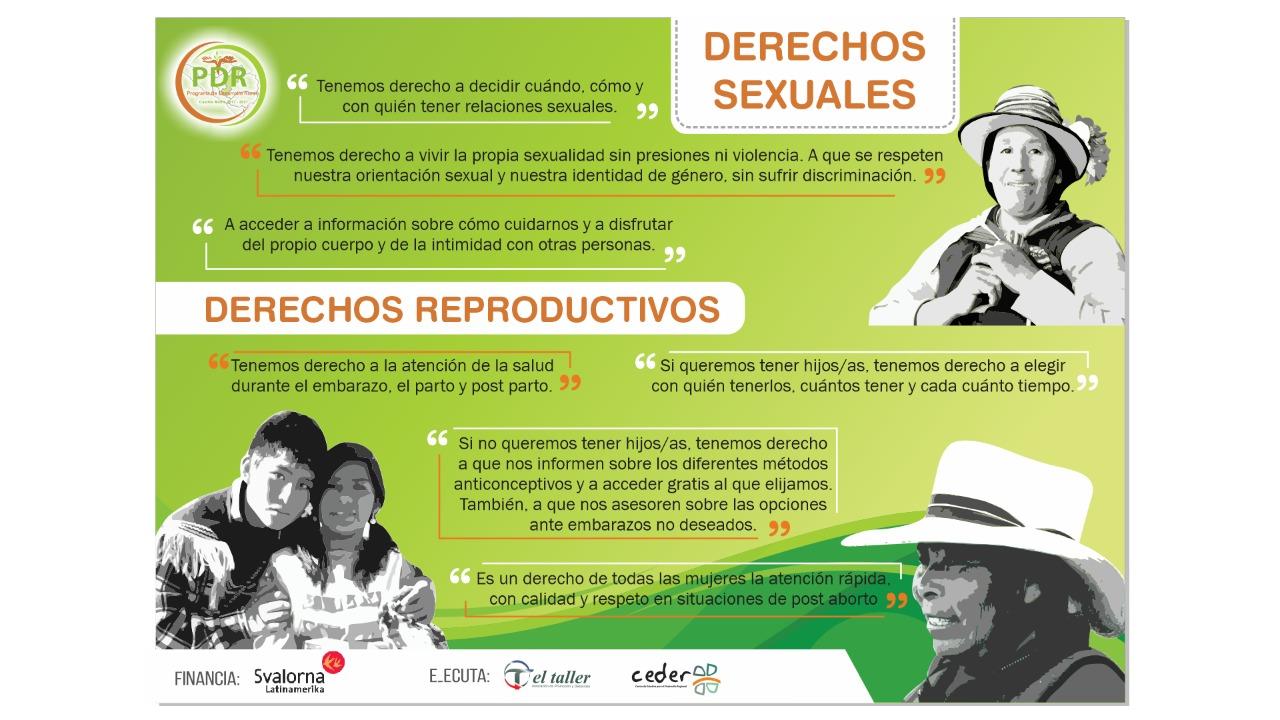 Derechos Sexuales y Derechos Productivos